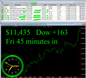 45-minutes-in-300x273 Friday May 7, 2021, Today Stock Market