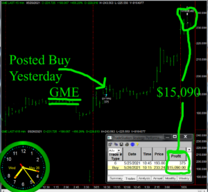 GME-300x277 Wednesday May 26, 2021, Today Stock Market