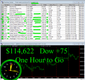 1-Hour-To-Go-300x283 Tuesday June 1, 2021, Today Stock Market