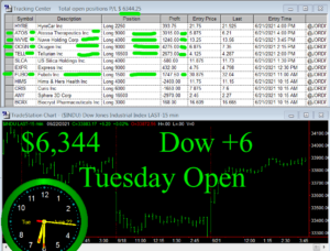 1stats930-JUNE-22-21-300x228 Tuesday June 22, 2021, Today Stock Market