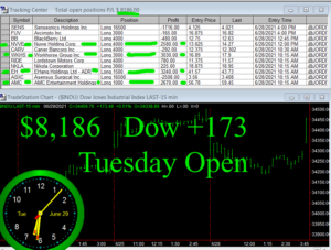 1stats930-JUNE-29-21-300x227 Tuesday June 29, 2021, Today Stock Market