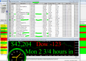 2-3-4-hours-in-2-300x215 Monday June 7, 2021, Today Stock Market