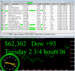 2-3-4-hours-in-300x283 Tuesday June 1, 2021, Today Stock Market