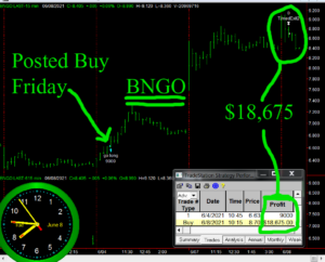 BNGO-1-300x242 Tuesday June 8, 2021, Today Stock Market