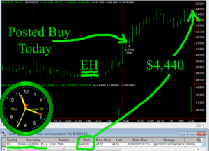 EH-300x217 Monday June 28, 2021, Today Stock Market