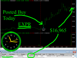 EXPR2-300x227 Friday June 25, 2021, Today Stock Market