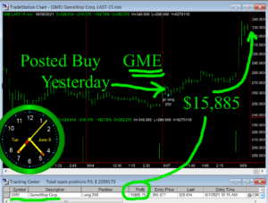 GME-300x227 Tuesday June 8, 2021, Today Stock Market