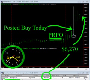 PRPO-300x267 Tuesday June 8, 2021, Today Stock Market