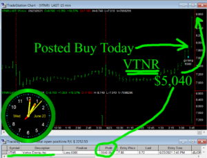 VNTR-300x229 Wednesday June 23, 2021, Today Stock Market