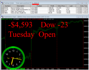 1stats930-JULY-13-21-300x236 Tuesday July 13, 2021, Today Stock Market