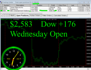 1stats930-JULY-21-21-300x231 Wednesday July 21, 2021, Today Stock Market