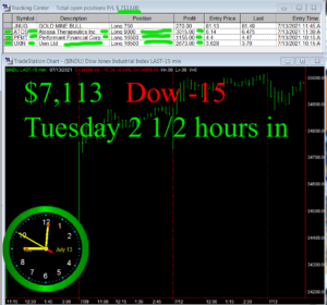 2-1-2-hours-in-300x280 Tuesday July 13, 2021, Today Stock Market