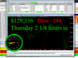2-1-4-hours-in-300x223 Thursday July 8, 2021, Today Stock Market