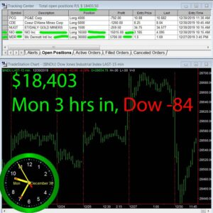 3-hours-in-300x300 Thursday July 22, 2021, Today Stock Market