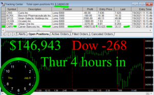 4-hours-in-300x186 Thursday July 8, 2021, Today Stock Market
