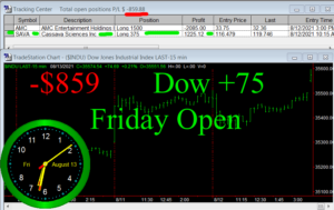 1stats930-AUGUST-13-21-300x189 Friday August 13, 2021, Today Stock Market