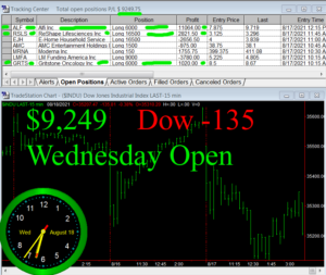 1stats930-AUGUST-18-21-300x253 Wednesday August 18, 2021, Today Stock Market