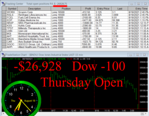 1stats930-AUGUST-19-21-300x234 Thursday August 19, 2021, Today Stock Market