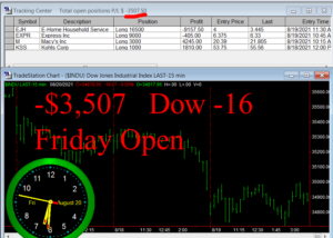 1stats930-AUGUST-20-21-300x214 Friday August 20, 2021, Today Stock Market