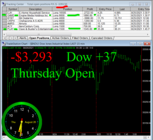 1stats930-AUGUST-26-21-300x275 Thursday August 26, 2021, Today Stock Market