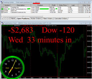 1stats930-AUGUST-4-21-300x260 Wednesday August 4, 2021, Today Stock Market