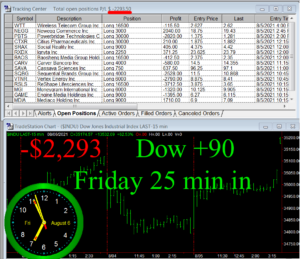 1stats930-AUGUST-6-21-300x259 Friday August 6, 2021, Today Stock Market