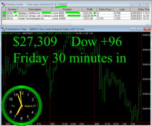 30-min-in-300x248 Friday August 27, 2021, Today Stock Market