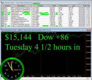 4-1-2-hours-in-300x261 Tuesday August 24, 2021, Today Stock Market