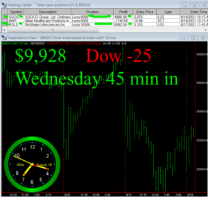 45-minutes-in-300x284 Wednesday August 18, 2021, Today Stock Market