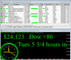 5-1-4-hours-in-300x255 Tuesday August 24, 2021, Today Stock Market