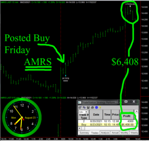 AMRS-Copy-300x283 Monday August 23, 2021, Today Stock Market