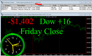 STATS-8-13-21b-300x184 Friday August 13, 2021, Today Stock Market