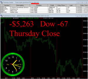 STATS-8-19-21b-300x271 Thursday August 19, 2021, Today Stock Market