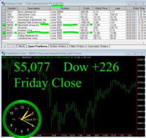 STATS-8-20-21b-300x283 Friday August 20, 2021, Today Stock Market