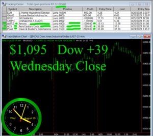 STATS-8-25-21b-300x267 Wednesday August 25, 2021, Today Stock Market