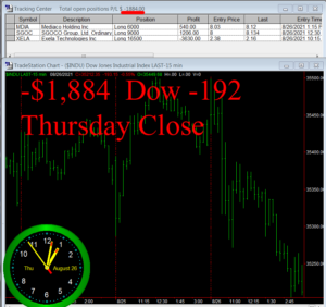 STATS-8-26-21b-300x282 Thursday August 26, 2021, Today Stock Market