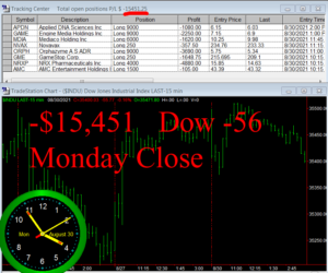 STATS-8-30-21b-300x250 Monday August 30, 2021, Today Stock Market