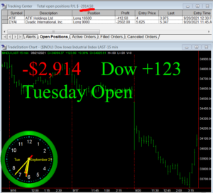1stats930-SEPT-21-21-300x272 Tuesday September 21, 2021, Today Stock Market