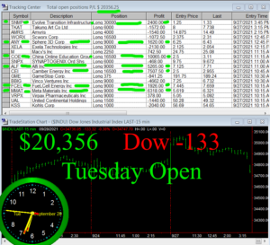 1stats930-SEPT-28-21-300x273 Tuesday September 28, 2021. Today Stock Market