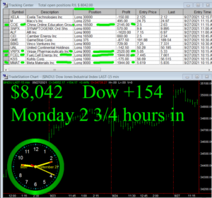 2-3-4-hours-in-300x281 Monday September 27, 2021, Today Stock Market