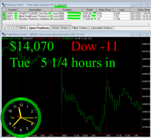 5-1-4-hours-in-300x274 Tuesday September 21, 2021, Today Stock Market