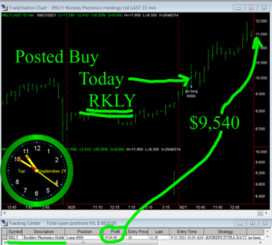 RKLY-300x270 Tuesday September 21, 2021, Today Stock Market