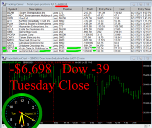STATS-8-31-21b-300x252 Tuesday August 31, 2021, Today Stock Market
